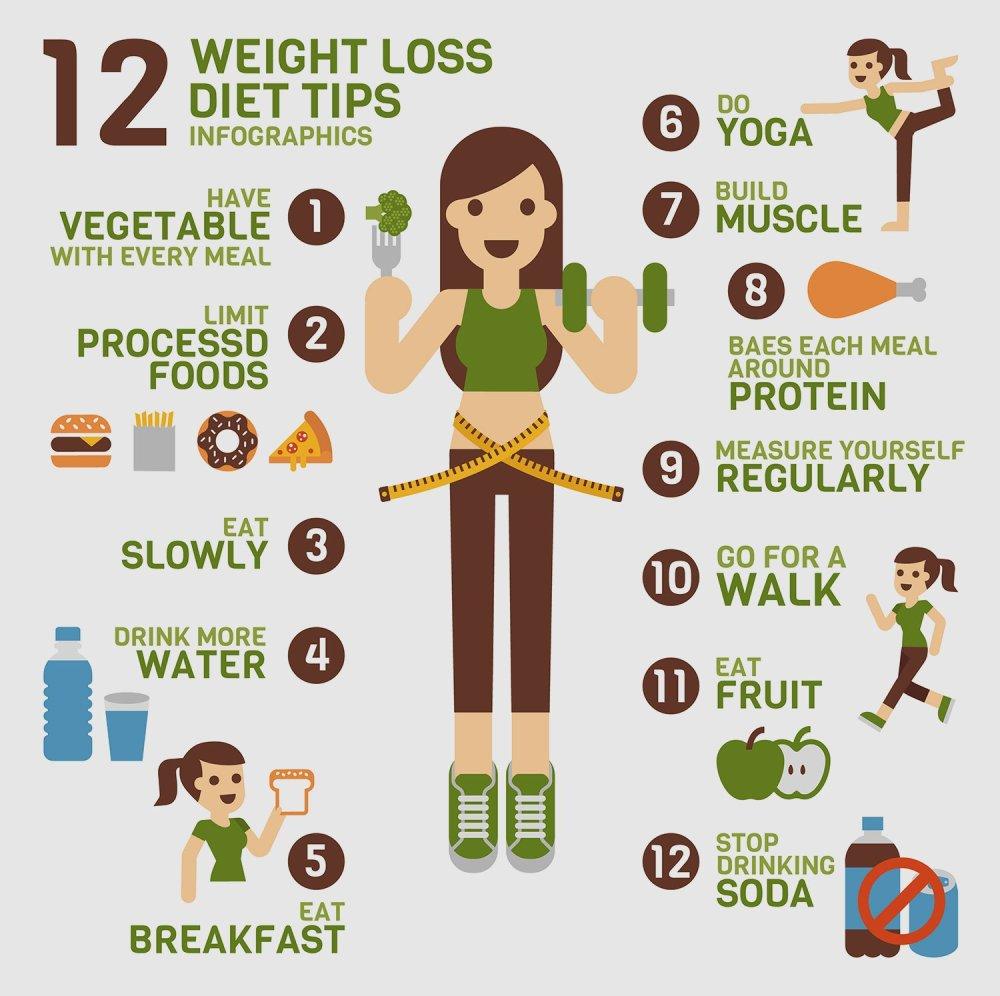 lossing weight1.jpg